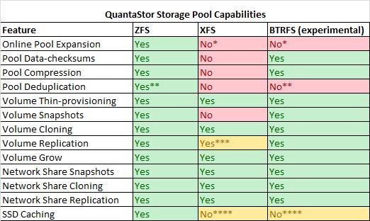 pool_cap